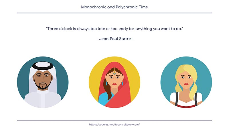 Monochronic And Polychronic Time Any human being who is naturally drawn to other human beings and who lives in a. monochronic and polychronic time