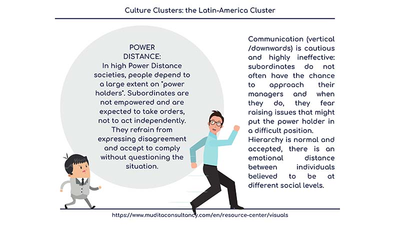 The Latin America Cluster