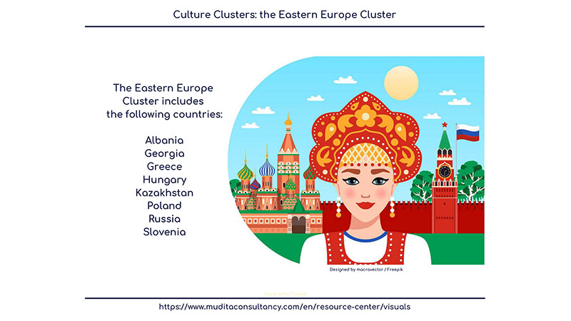 the eastern europe cluster