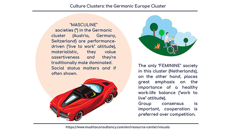 The Germanic Europe Cluster