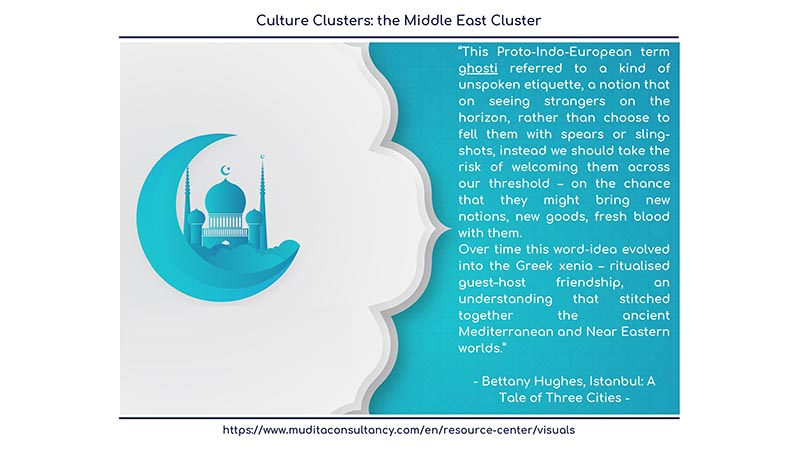 The Middle East Cluster